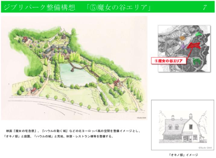 Пятая - долина ведьм (Majo no Tani Area) Ghibli, Японская анимация, аниме, дизайн, мультфильмы, студия, тематический парк, япония