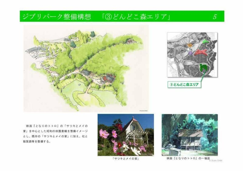 Третья - лес Дондоко (Dondoko Mori Area) Ghibli, Японская анимация, аниме, дизайн, мультфильмы, студия, тематический парк, япония