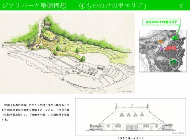 Четвертая - деревня принцессы Мононоке (Mononoke no Sato Area) Ghibli, Японская анимация, аниме, дизайн, мультфильмы, студия, тематический парк, япония