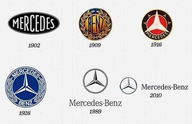 История создания mercedes benz