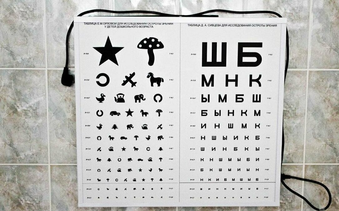 Таблица окулиста для проверки зрения картинки
