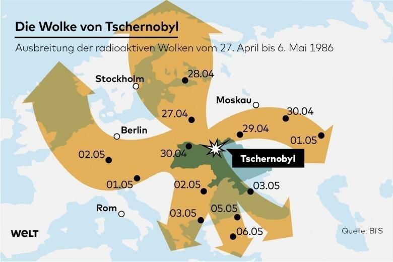 2 300 км Припять, Чернобыль, аэс, годовщина, катастрофа, трагедия, цифры