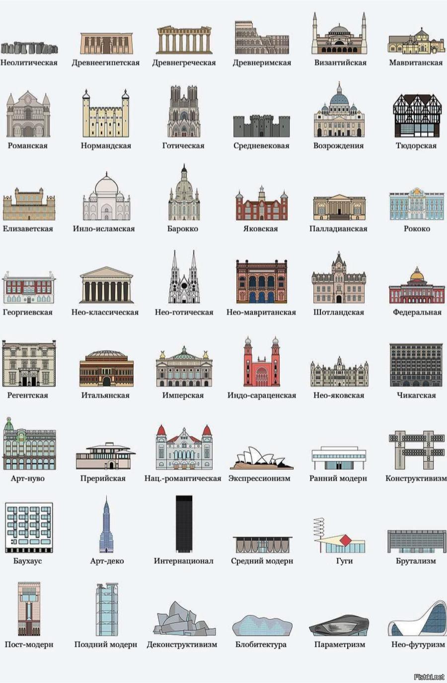 сравнение зданий на картинке кожно-эпителиальных
