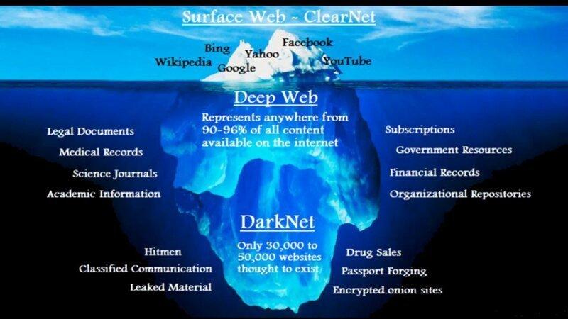 Даркнет айсберг тор браузер устройство гидра