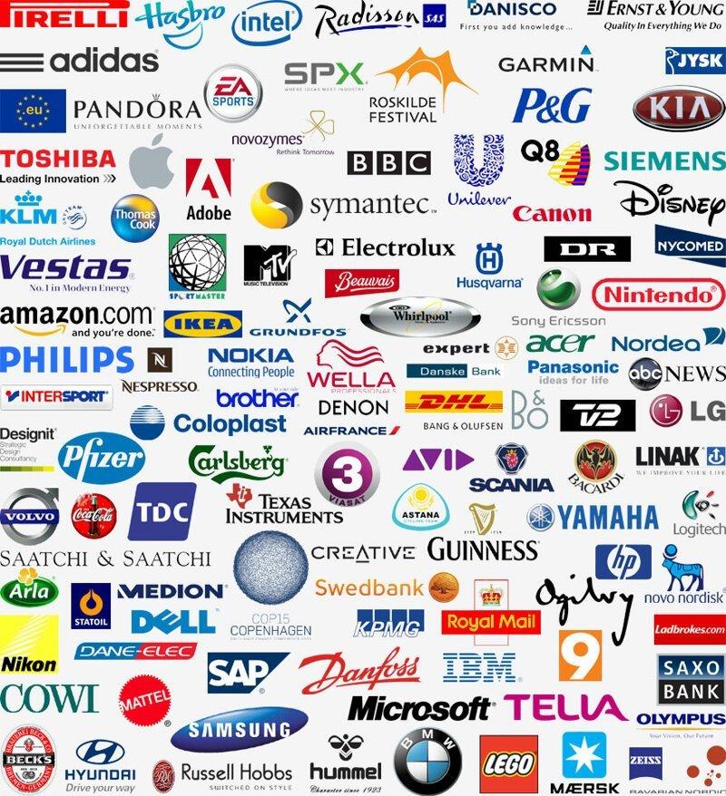 Названии брендов в картинках с названиями