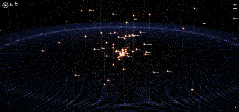 11. 100 000 stars