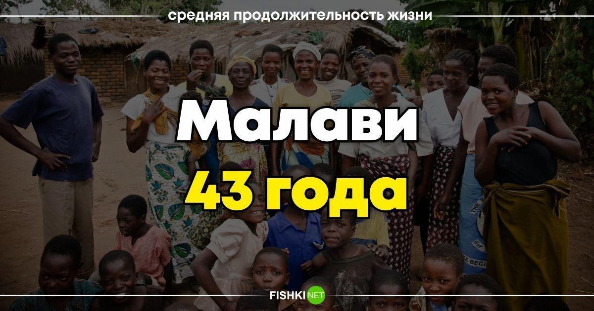 Малави