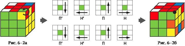 Как собрать кубик Рубика 3х3. Самая легкая схема для начинающих