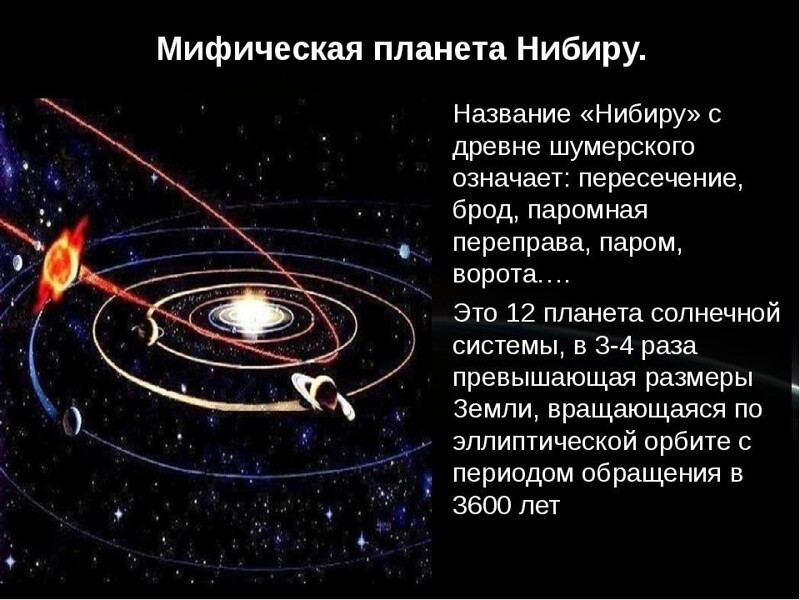 Планета Нибиру. Космические корни человеческой цивилизации?