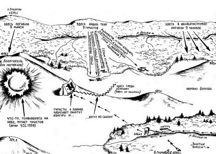 Швейцарские ученые объяснили причины гибели группы Дятлова
